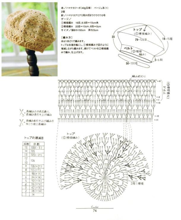 Сайт о вязании спицами и крючком. . Схемы и описания моделей для вязания Вяжем пончо крючком... hffnd.evai.pl