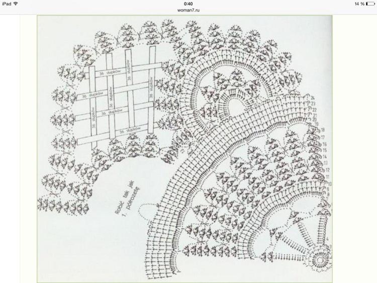 Схема вязания крючком ажурной кофты. схема вышивки салфетки крестиком. Летние кофточки вязаные спицами со схемами